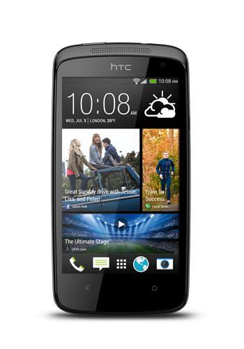 HTC Desire 500 Black